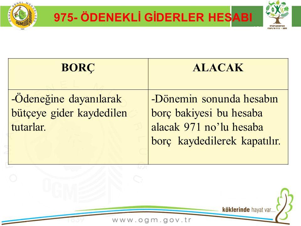 16/12/2010 Kurumsal Kimlik 51 975- ÖDENEKLİ GİDERLER HESABI BORÇALACAK -Ödeneğine dayanılarak bütçeye gider kaydedilen tutarlar. -Dönemin sonunda hesa