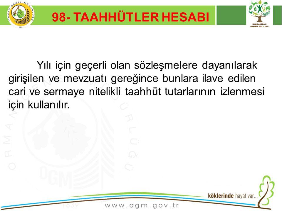 16/12/2010 Kurumsal Kimlik 52 98- TAAHHÜTLER HESABI Yılı için geçerli olan sözleşmelere dayanılarak girişilen ve mevzuatı gereğince bunlara ilave edil
