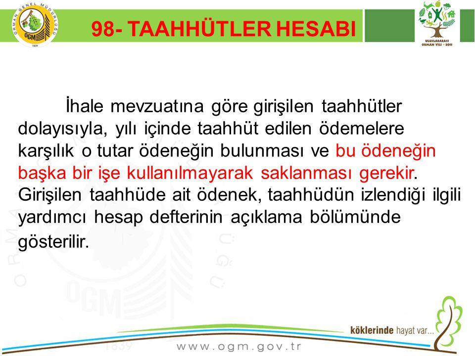 16/12/2010 Kurumsal Kimlik 57 98- TAAHHÜTLER HESABI İhale mevzuatına göre girişilen taahhütler dolayısıyla, yılı içinde taahhüt edilen ödemelere karşı