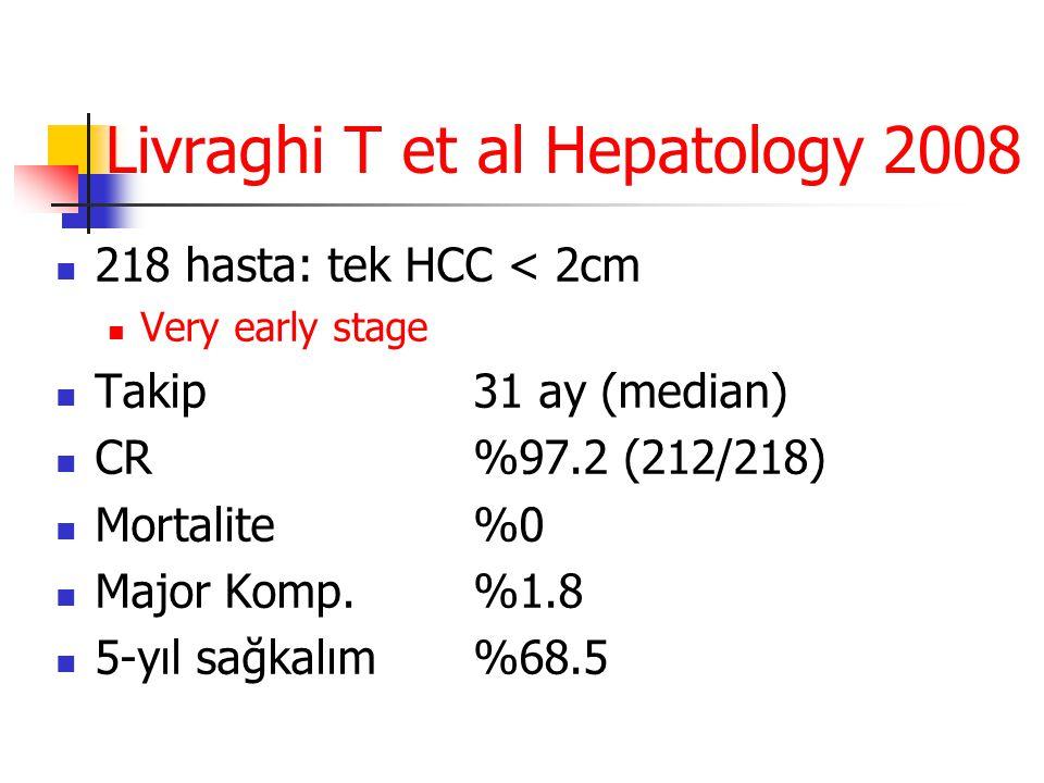 Livraghi T et al Hepatology 2008  218 hasta: tek HCC < 2cm  Very early stage  Takip31 ay (median)  CR%97.2 (212/218)  Mortalite%0  Major Komp.%1