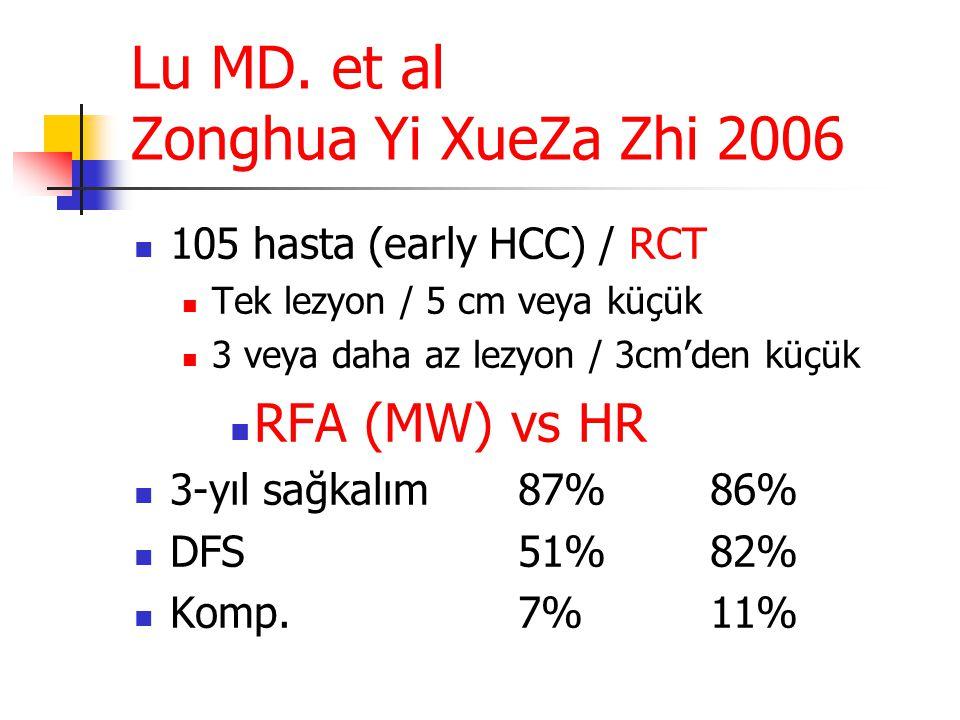 Lu MD. et al Zonghua Yi XueZa Zhi 2006  105 hasta (early HCC) / RCT  Tek lezyon / 5 cm veya küçük  3 veya daha az lezyon / 3cm'den küçük  RFA (MW)