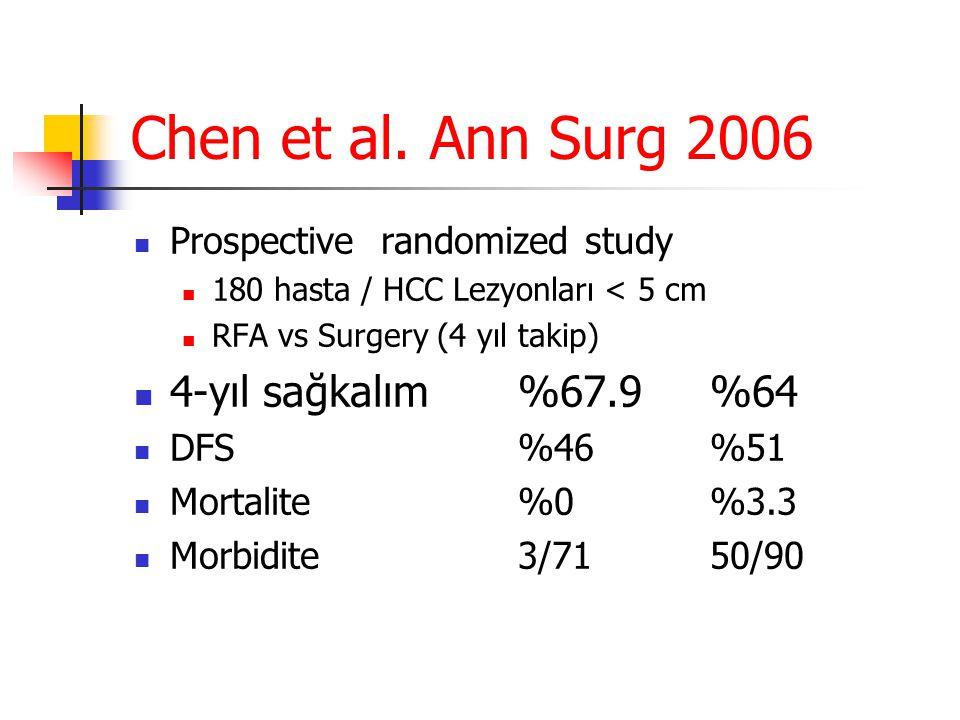 Chen et al. Ann Surg 2006  Prospective randomized study  180 hasta / HCC Lezyonları < 5 cm  RFA vs Surgery (4 yıl takip)  4-yıl sağkalım%67.9%64 