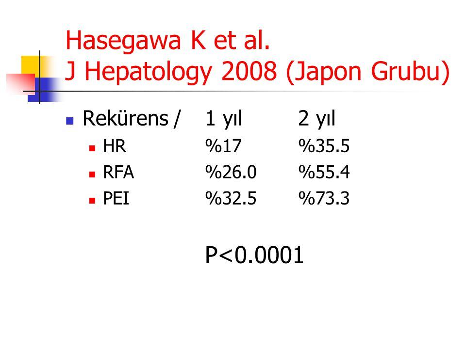 Hasegawa K et al. J Hepatology 2008 (Japon Grubu)  Rekürens / 1 yıl2 yıl  HR%17%35.5  RFA%26.0%55.4  PEI%32.5%73.3 P<0.0001