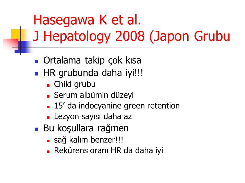Hasegawa K et al. J Hepatology 2008 (Japon Grubu  Ortalama takip çok kısa  HR grubunda daha iyi!!!  Child grubu  Serum albümin düzeyi  15' da ind