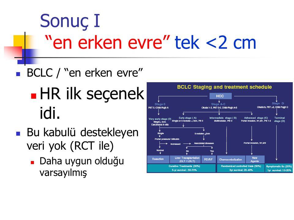 """Sonuç I """"en erken evre"""" tek <2 cm  BCLC / """"en erken evre""""  HR ilk seçenek idi.  Bu kabulü destekleyen veri yok (RCT ile)  Daha uygun olduğu varsay"""