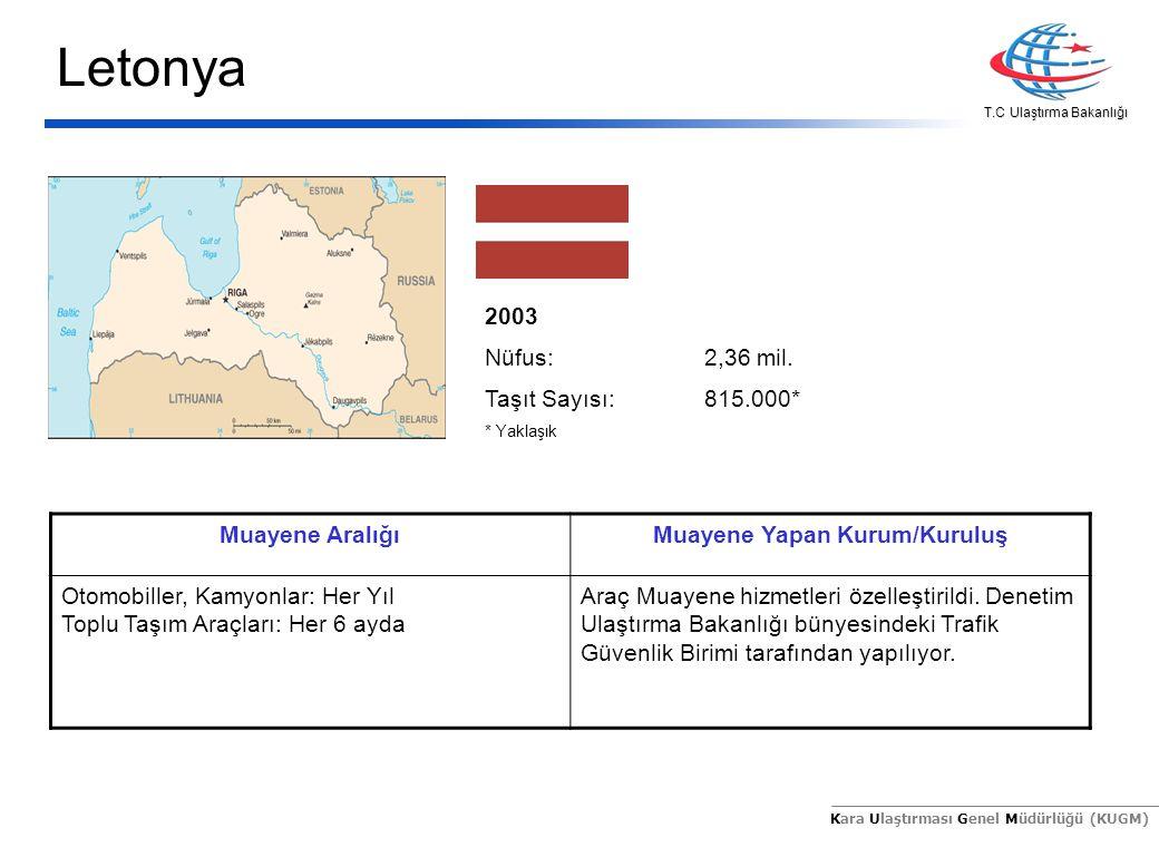 T.C Ulaştırma Bakanlığı Kara Ulaştırması Genel Müdürlüğü (KUGM) 2003 Nüfus:2,36 mil. Taşıt Sayısı:815.000* * Yaklaşık Muayene AralığıMuayene Yapan Kur