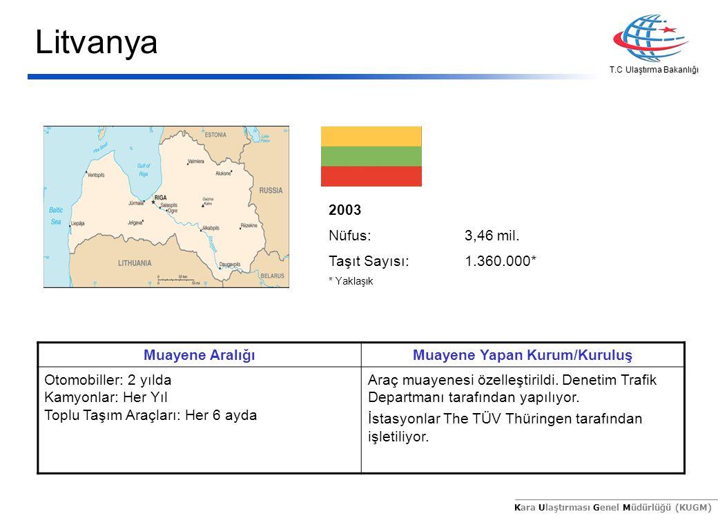 T.C Ulaştırma Bakanlığı Kara Ulaştırması Genel Müdürlüğü (KUGM) 2003 Nüfus:3,46 mil. Taşıt Sayısı:1.360.000* * Yaklaşık Muayene AralığıMuayene Yapan K