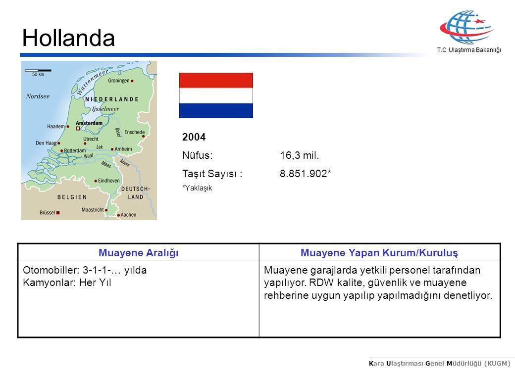 T.C Ulaştırma Bakanlığı Kara Ulaştırması Genel Müdürlüğü (KUGM) 2004 Nufüs:61,1 mil.