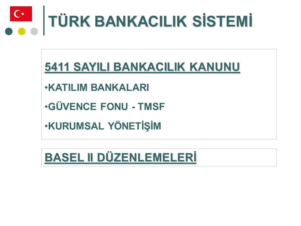 KATILIM BANKALARI - SON GELİŞMELER KATILIM BANKALARI'NIN YILLAR İTİBARİYLE TL-YP MEVDUAT YAPISI