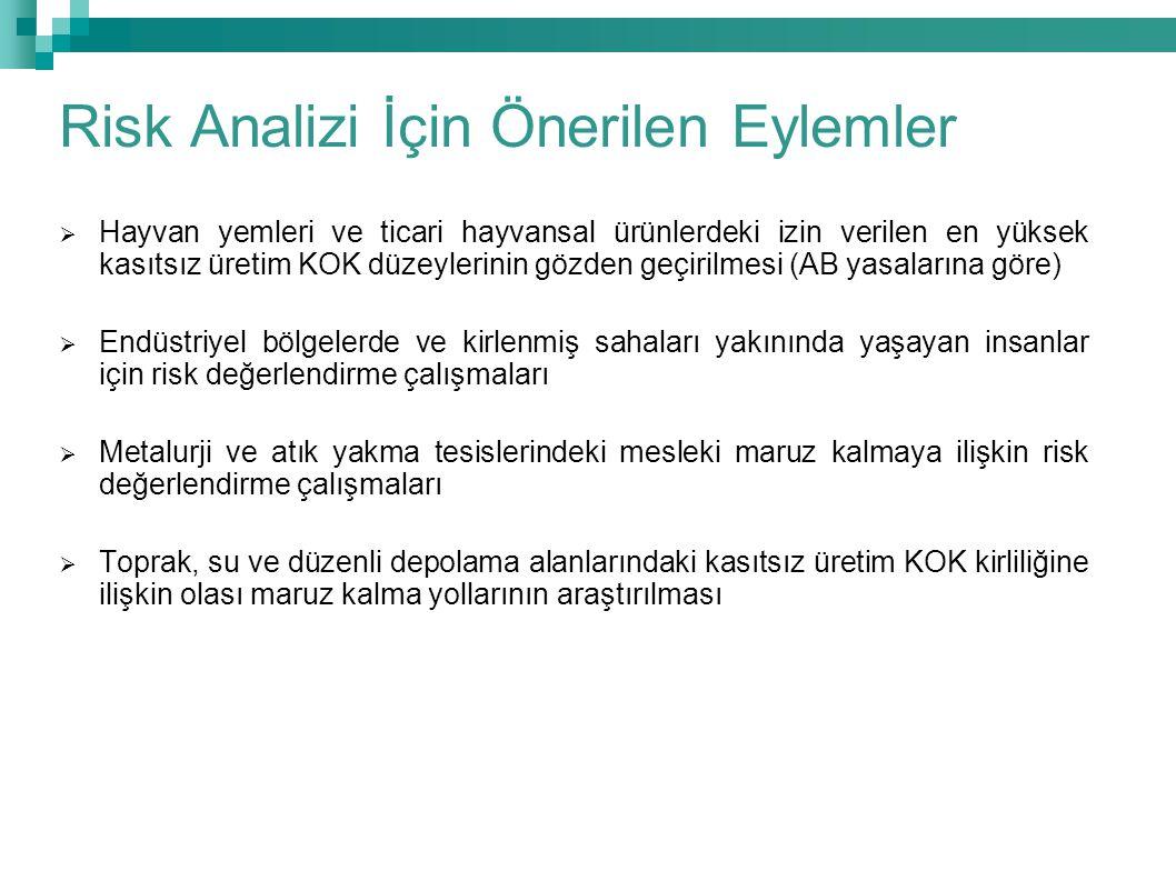  DİNLEDİĞİNİZ İÇİN TEŞEKKÜRLER  Dr. Aykan KARADEMİR  aykan@kocaeli.edu.tr