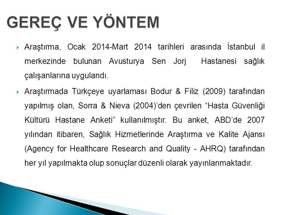  Araştırma, Ocak 2014-Mart 2014 tarihleri arasında İstanbul il merkezinde bulunan Avusturya Sen Jorj Hastanesi sağlık çalışanlarına uygulandı.  Araş