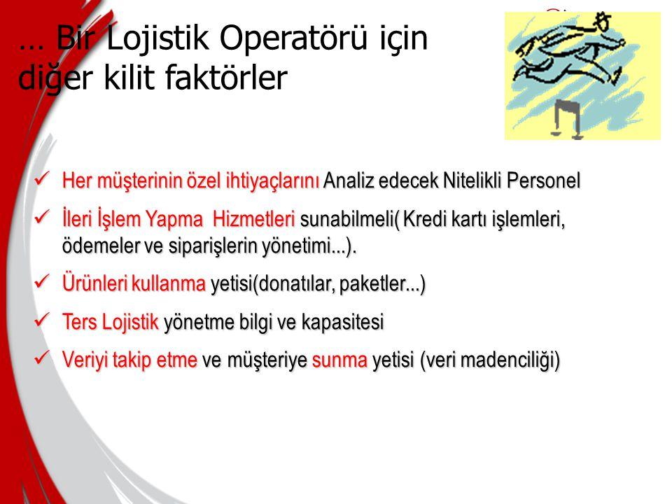 Front–end ve Konvansiyonel Lojistik Operatörü tabii ki yeterli değil!! Lojistik Operasyonlarla entegre edilmiş güçlü bir Back-End (ERP) ve CRM Sisteml