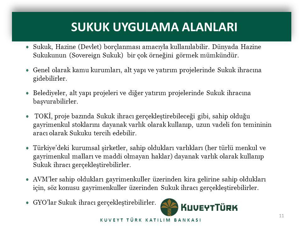 11 SUKUK UYGULAMA ALANLARI KUVEYT TÜRK KATILIM BANKASI  Sukuk, Hazine (Devlet) borçlanması amacıyla kullanılabilir.