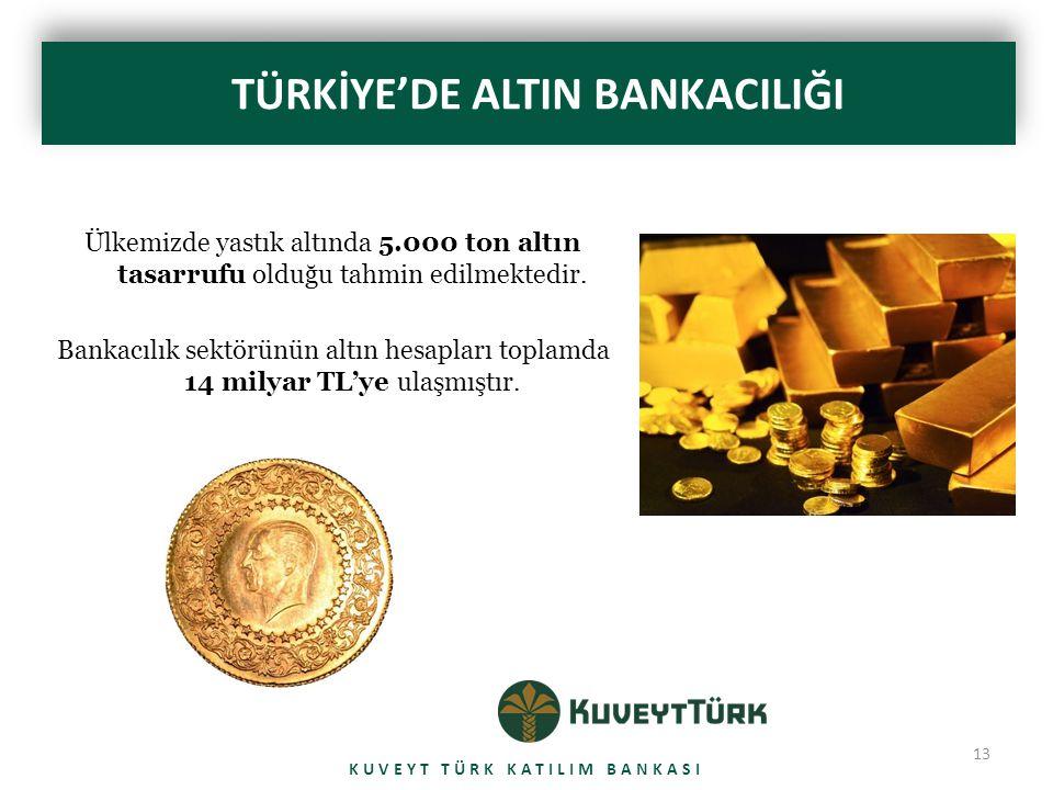 13 TÜRKİYE'DE ALTIN BANKACILIĞI KUVEYT TÜRK KATILIM BANKASI Ülkemizde yastık altında 5.000 ton altın tasarrufu olduğu tahmin edilmektedir. Bankacılık