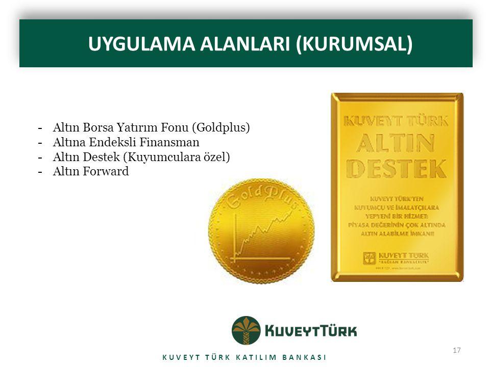 17 UYGULAMA ALANLARI (KURUMSAL) KUVEYT TÜRK KATILIM BANKASI -Altın Borsa Yatırım Fonu (Goldplus) -Altına Endeksli Finansman -Altın Destek (Kuyumculara