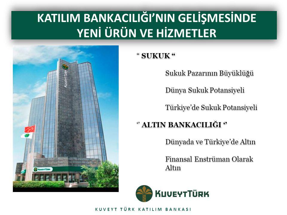 CALIBRI BOLD 42 pt KATILIM BANKACILIĞI'NIN GELİŞMESİNDE YENİ ÜRÜN VE HİZMETLER KATILIM BANKACILIĞI'NIN GELİŞMESİNDE YENİ ÜRÜN VE HİZMETLER KUVEYT TÜRK KATILIM BANKASI SUKUK Sukuk Pazarının Büyüklüğü Dünya Sukuk Potansiyeli Türkiye'de Sukuk Potansiyeli '' ALTIN BANKACILIĞI '' Dünyada ve Türkiye'de Altın Finansal Enstrüman Olarak Altın SUKUK Sukuk Pazarının Büyüklüğü Dünya Sukuk Potansiyeli Türkiye'de Sukuk Potansiyeli '' ALTIN BANKACILIĞI '' Dünyada ve Türkiye'de Altın Finansal Enstrüman Olarak Altın