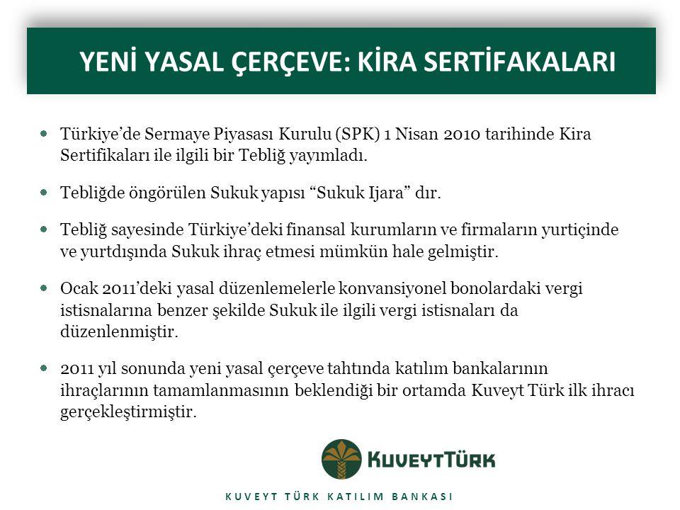 YENİ YASAL ÇERÇEVE: KİRA SERTİFAKALARI KUVEYT TÜRK KATILIM BANKASI  Türkiye'de Sermaye Piyasası Kurulu (SPK) 1 Nisan 2010 tarihinde Kira Sertifikalar