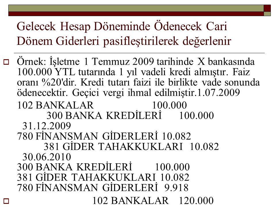 Gelecek Hesap Döneminde Ödenecek Cari Dönem Giderleri pasifleştirilerek değerlenir  Örnek: İşletme 1 Temmuz 2009 tarihinde X bankasında 100.000 YTL t