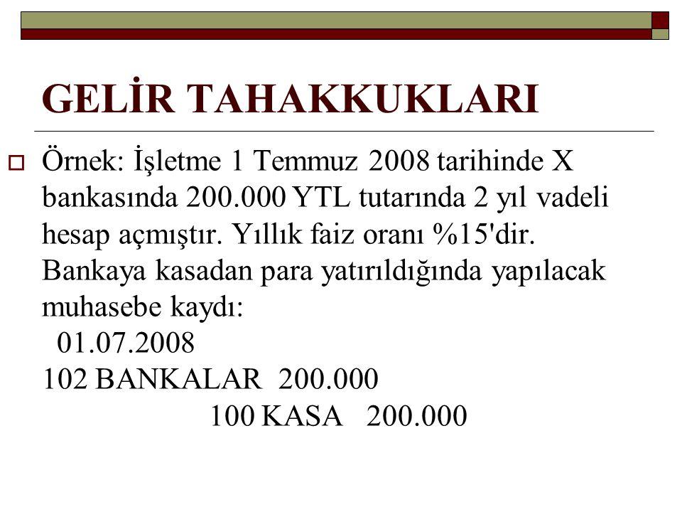 GELİR TAHAKKUKLARI  Örnek: İşletme 1 Temmuz 2008 tarihinde X bankasında 200.000 YTL tutarında 2 yıl vadeli hesap açmıştır. Yıllık faiz oranı %15'dir.