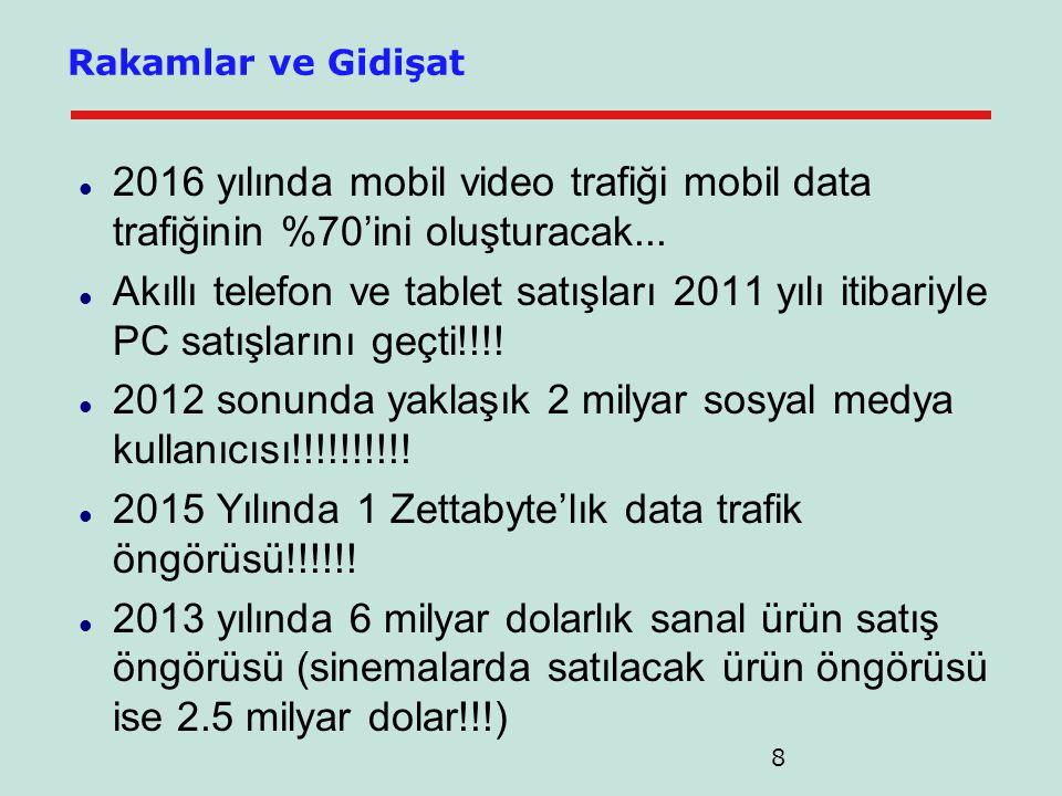 8 Rakamlar ve Gidişat  2016 yılında mobil video trafiği mobil data trafiğinin %70'ini oluşturacak...
