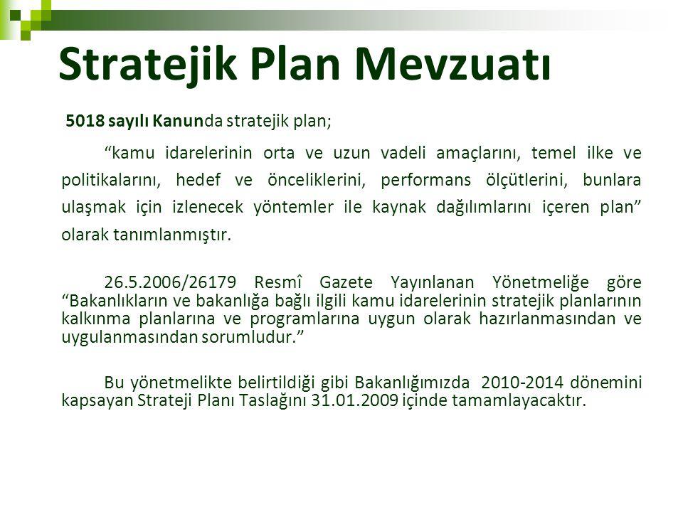 """Stratejik Plan Mevzuatı 5018 sayılı Kanunda stratejik plan; """"kamu idarelerinin orta ve uzun vadeli amaçlarını, temel ilke ve politikalarını, hedef ve"""