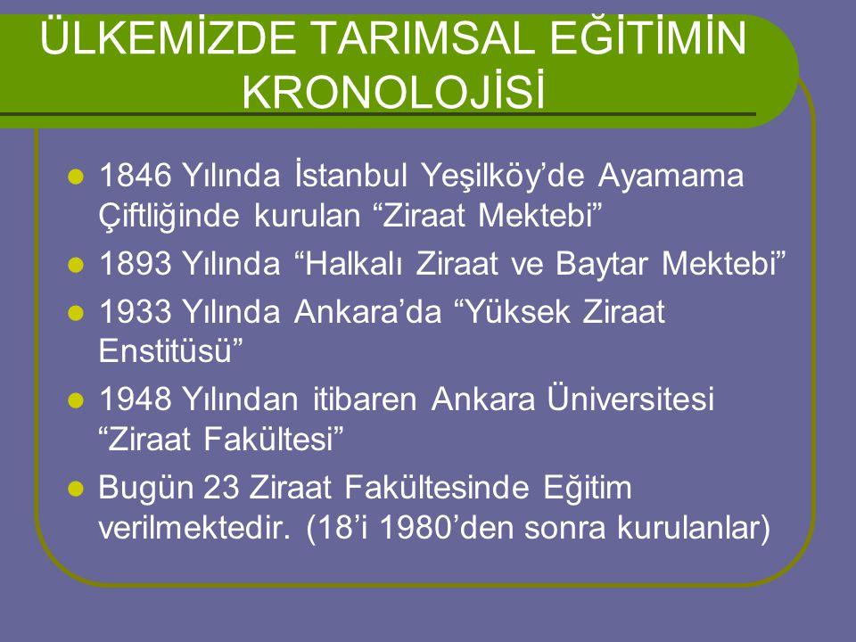 ÜLKEMİZDE TARIMSAL EĞİTİMİN KRONOLOJİSİ  1846 Yılında İstanbul Yeşilköy'de Ayamama Çiftliğinde kurulan Ziraat Mektebi  1893 Yılında Halkalı Ziraat ve Baytar Mektebi  1933 Yılında Ankara'da Yüksek Ziraat Enstitüsü  1948 Yılından itibaren Ankara Üniversitesi Ziraat Fakültesi  Bugün 23 Ziraat Fakültesinde Eğitim verilmektedir.
