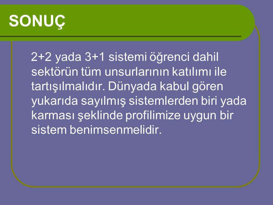 SONUÇ 2+2 yada 3+1 sistemi öğrenci dahil sektörün tüm unsurlarının katılımı ile tartışılmalıdır.