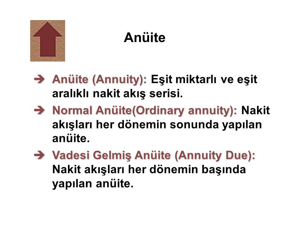 Anüite èAnüite (Annuity): èAnüite (Annuity): Eşit miktarlı ve eşit aralıklı nakit akış serisi. èNormal Anüite(Ordinary annuity): èNormal Anüite(Ordina