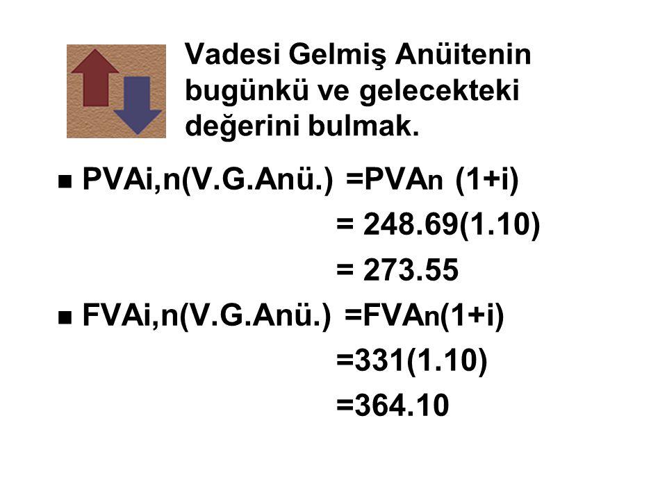 Vadesi Gelmiş Anüitenin bugünkü ve gelecekteki değerini bulmak.  PVAi,n(V.G.Anü.) =PVA n (1+i) = 248.69(1.10) = 273.55  FVAi,n(V.G.Anü.) =FVA n (1+i