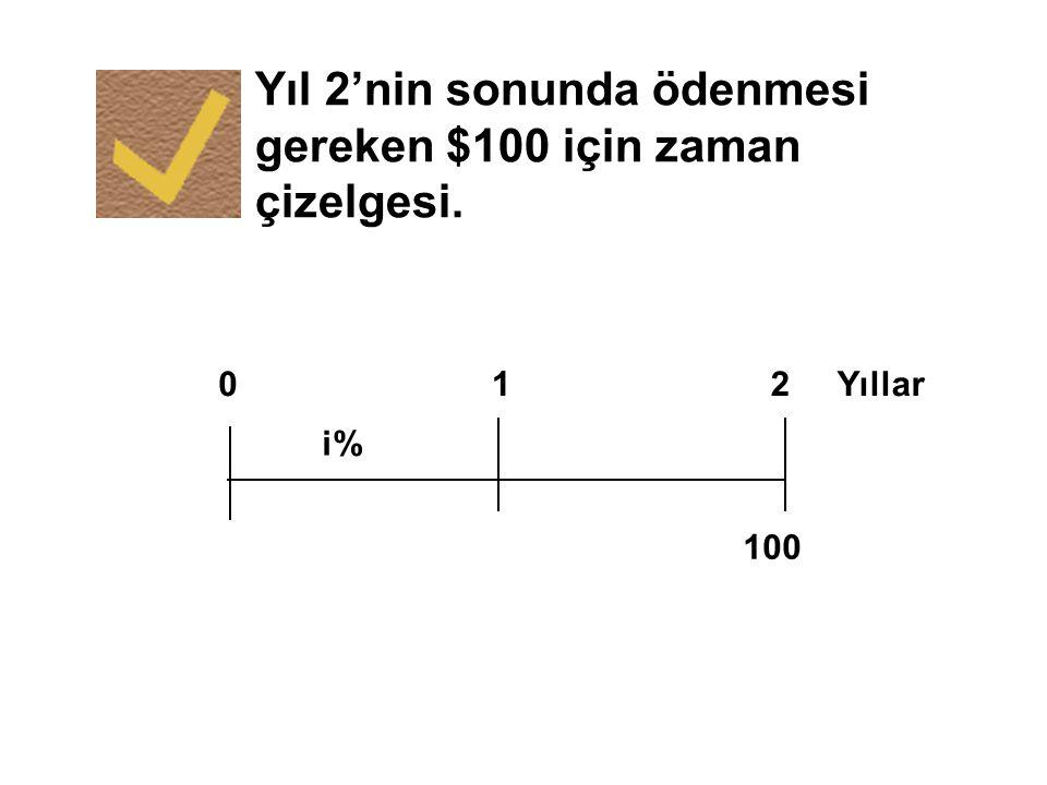 2) Birinci yıl için ödenen faiz miktarı 2) Birinci yıl için ödenen faiz miktarı INT t = Baş bak t (i) INT 1 = 1000(0.10) = $100.
