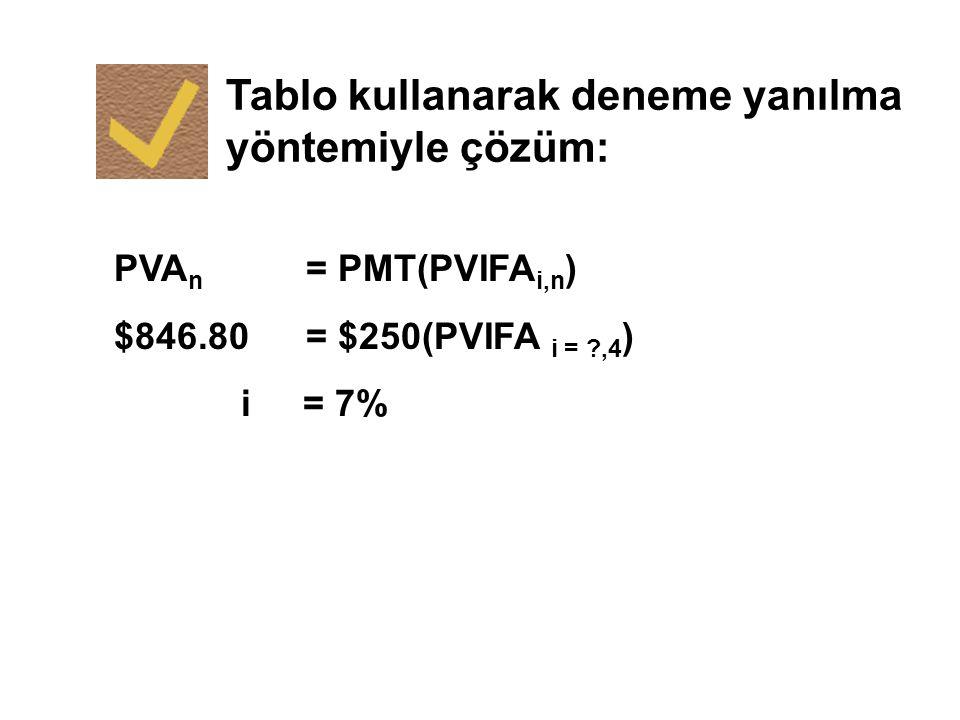 Tablo kullanarak deneme yanılma yöntemiyle çözüm: PVA n = PMT(PVIFA i,n ) $846.80= $250(PVIFA i = ?,4 ) i = 7%