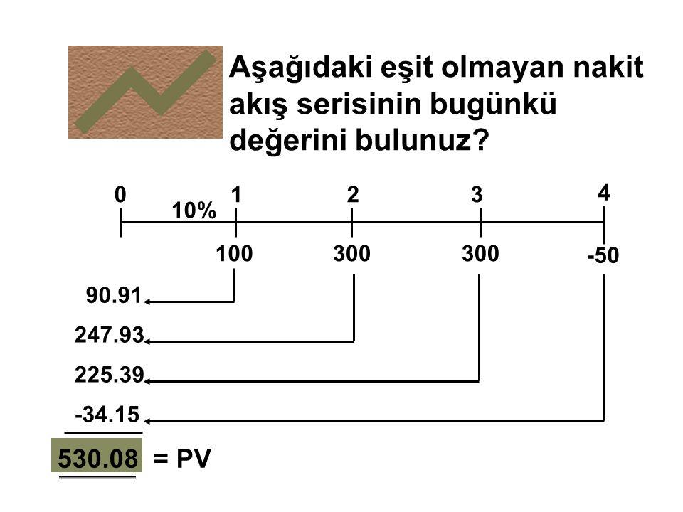 Aşağıdaki eşit olmayan nakit akış serisinin bugünkü değerini bulunuz? 0 100 1 300 2 3 10% -50 4 90.91 247.93 225.39 -34.15 530.08 = PV