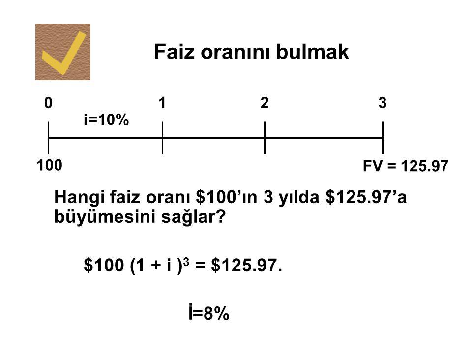 Faiz oranını bulmak Hangi faiz oranı $100'ın 3 yılda $125.97'a büyümesini sağlar? $100 (1 + i ) 3 = $125.97. İ=8% FV = 125.97 0123 i=10% 100