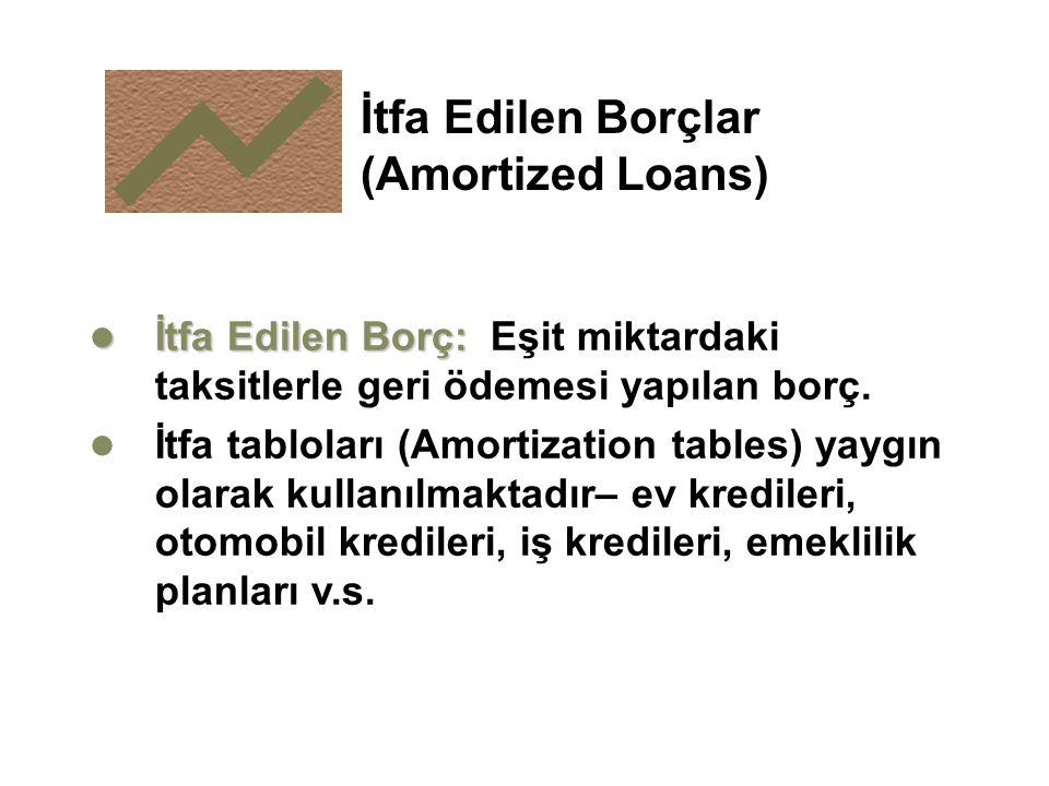 İtfa Edilen Borçlar (Amortized Loans) l İtfa Edilen Borç: l İtfa Edilen Borç: Eşit miktardaki taksitlerle geri ödemesi yapılan borç. l İtfa tabloları