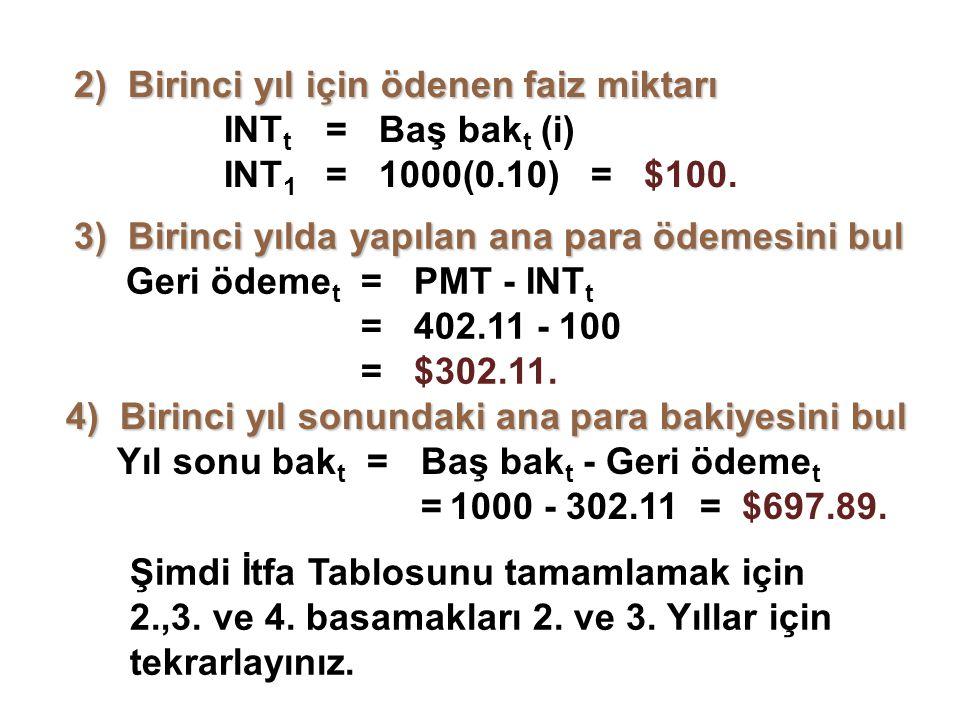 2) Birinci yıl için ödenen faiz miktarı 2) Birinci yıl için ödenen faiz miktarı INT t = Baş bak t (i) INT 1 = 1000(0.10) = $100. 3) Birinci yılda yapı