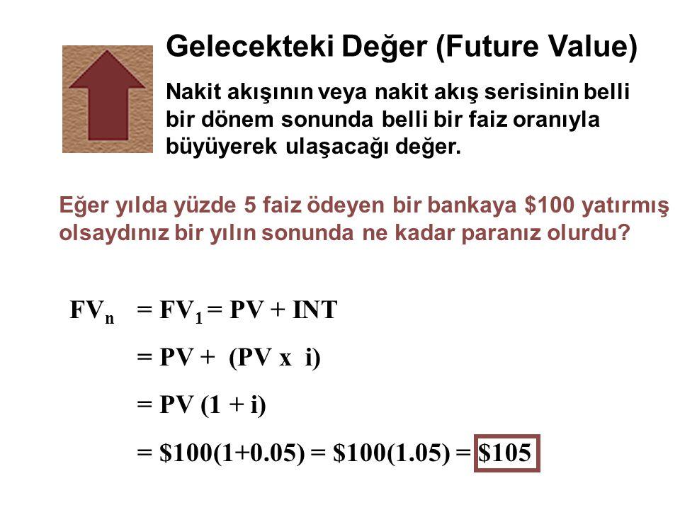 Gelecekteki Değer (Future Value) Nakit akışının veya nakit akış serisinin belli bir dönem sonunda belli bir faiz oranıyla büyüyerek ulaşacağı değer. E