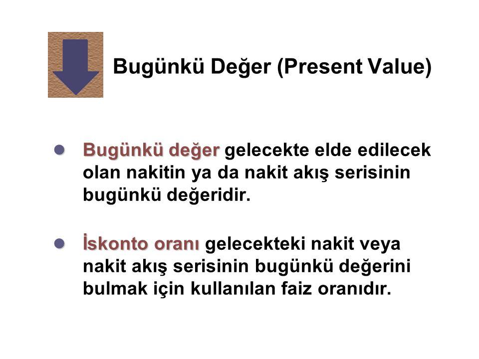 Bugünkü Değer (Present Value) l Bugünkü değer l Bugünkü değer gelecekte elde edilecek olan nakitin ya da nakit akış serisinin bugünkü değeridir. l İsk