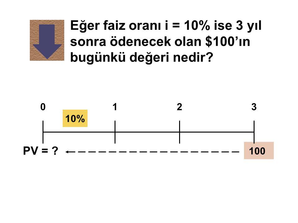 Eğer faiz oranı i = 10% ise 3 yıl sonra ödenecek olan $100'ın bugünkü değeri nedir? 100 0123 10% PV = ?
