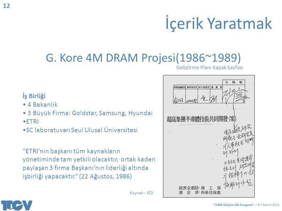 G. Kore 4M DRAM Projesi(1986~1989) İş Birliği • 4 Bakanlık • 3 Büyük Firma: Goldstar, Samsung, Hyundai •ETRI •SC laboratuvarı Seul Ulusal Üniversitesi
