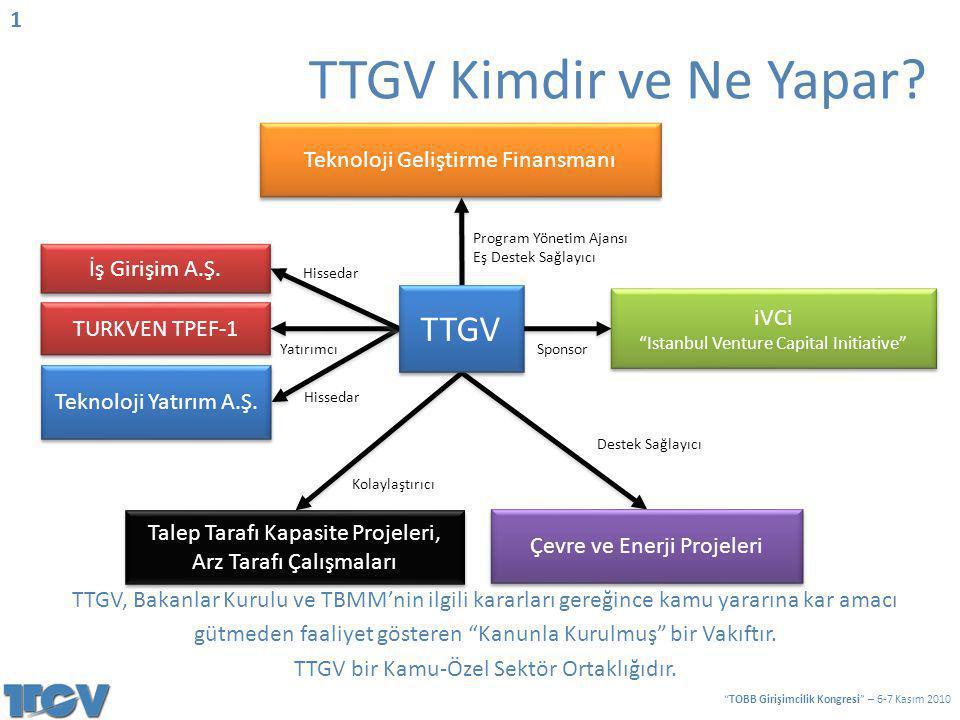 "TTGV iVCi ""Istanbul Venture Capital Initiative"" iVCi ""Istanbul Venture Capital Initiative"" Teknoloji Yatırım A.Ş. İş Girişim A.Ş. TURKVEN TPEF-1 Tekno"