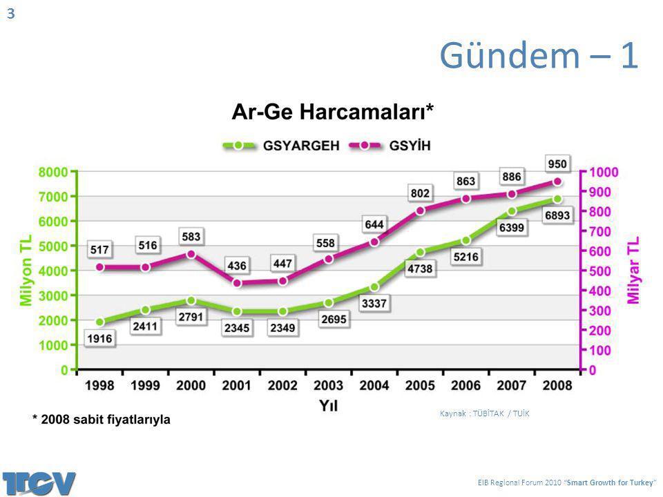 Kaynak : Tim Gulden, UMD, Richard Florida, U of T, Pekka Himanen, HIIT, 2005 Patentler Yayınlar Patent başvurusunun ticarileştirme faaliyeti için ciddi niyet ifadesi olduğunu varsayarsak...