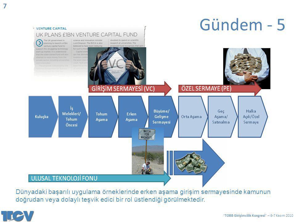 Fırsat Sermaye Değer Bilgi Değer PAZAR YATIRIM VİZYON UYGULAMA Bilgiyi Kıymetlendirmek Rekabetçilik Ön-Kuluçka Kavram Başlangıç Büyüme Klasik Kamu Müdahalesi Alanı 8 TOBB Girişimcilik Kongresi – 6-7 Kasım 2010