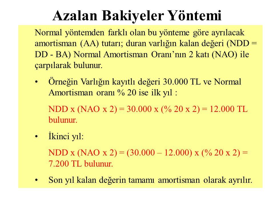 Azalan Bakiyeler Yöntemi Normal yöntemden farklı olan bu yönteme göre ayrılacak amortisman (AA) tutarı; duran varlığın kalan değeri (NDD = DD - BA) No
