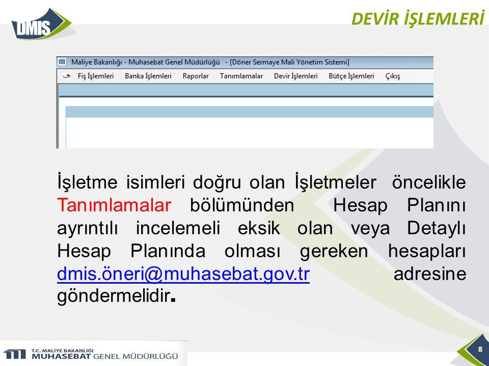 DEVİR İŞLEMLERİ 29 Önceki yıldaki Örnek işletme bütçesi Analitik Bütçeye çevrilmiştir..