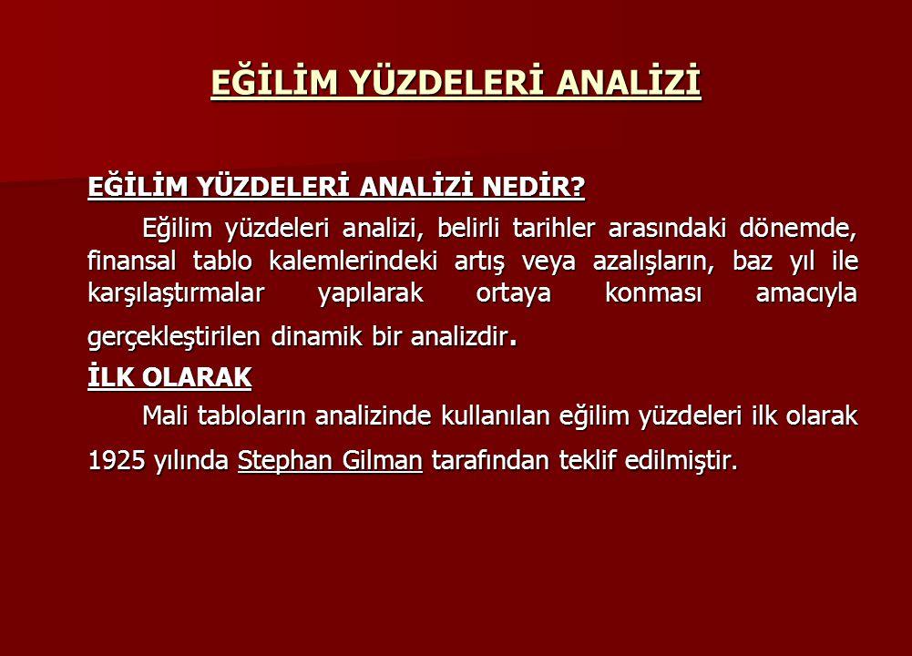 EĞİLİM YÜZDELERİ ANALİZİ NASIL KULLANILIR.
