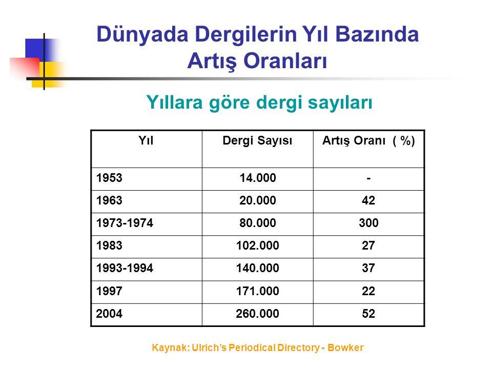 Kaynak: ARL statistics 2002-2003 ( 37 kütüphane) Dünyada Yıl Bazında Dergi ve Kitap Fiyatları YılOrt.