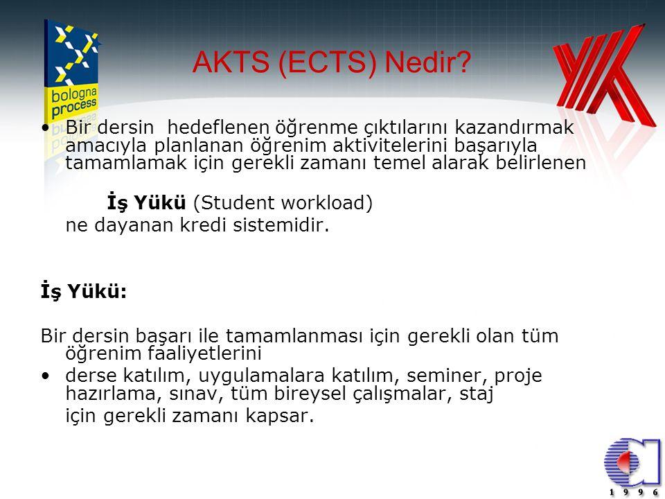 3 AKTS (ECTS) Nedir? •Bir dersin hedeflenen öğrenme çıktılarını kazandırmak amacıyla planlanan öğrenim aktivitelerini başarıyla tamamlamak için gerekl