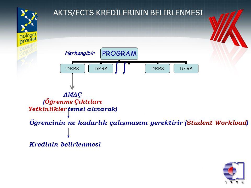 19 AKTS Aynı Zamanda Bir Kredi Biriktirme Sistemi Olabilir mi.