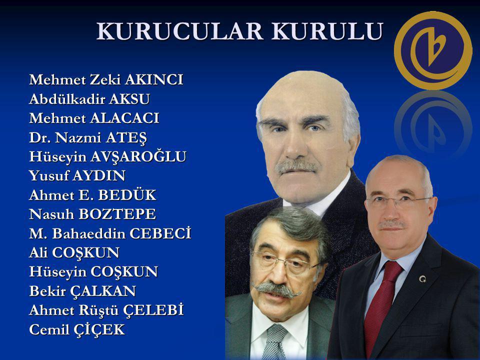 KURUCULAR KURULU Mehmet Zeki AKINCI Abdülkadir AKSU Mehmet ALACACI Dr.
