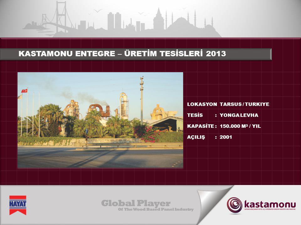 KASTAMONU ENTEGRE – ÜRETİM TESİSLERİ 2013 LOKASYON TESİS KAPASİTE AÇILIŞ :::::::: TARSUS / TURKIYE YONGA LEVHA 150.000 M 3 / YIL 2001